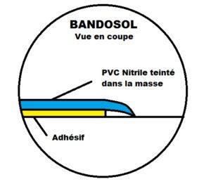 BANDOSOL Croquis